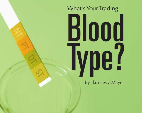 Futures Trading Blood Type